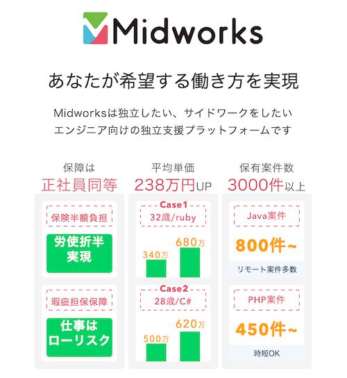 Midworksの安心保証